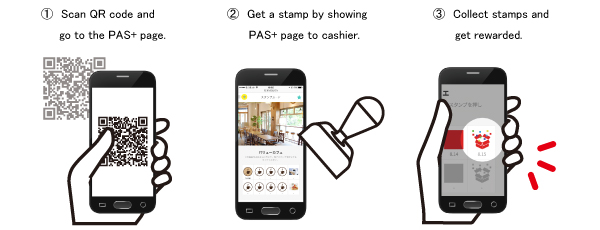 ValueCommerce Started to Provide Digital Loyalty Card Service, PAS+(