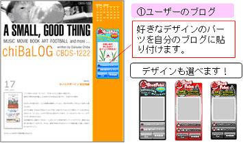 (1)ユーザーのブログ 好きなデザインのパーツを自分のブログに貼り付けます。デザインも選べます!