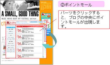 (2)ポイントモール パーツをクリックすると、ブログの中央にポイントモールが出現します。
