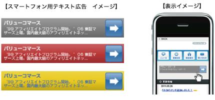 スマートフォン広告・表示イメージ